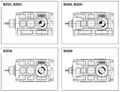 گیربکس هلیکال فلندر - گیربکس فلندر - گیربکس FLENDER - توان گستر آرمانی